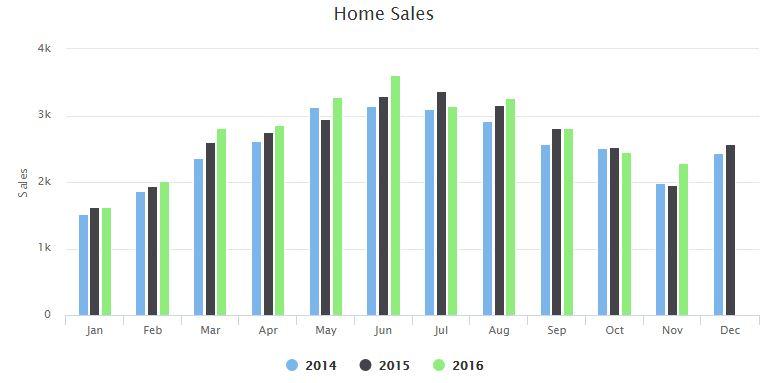 austin-housing-market-in-2017-a