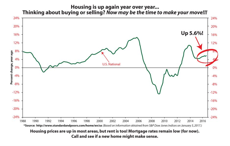 Mueller Austin Mortgage Rates
